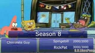 200 subs a journey through the enigma like mind of spingebill
