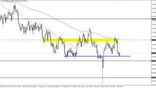 AUD/USD Technical Analysis for February 13, 2019 by FXEmpire.com