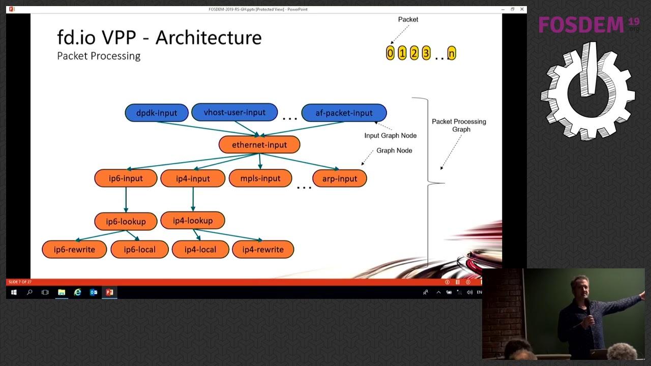 VPP & Ligato use cases: Contiv/VPP CNI plugin for Kubernetes & IPSEC VPN  gateway Development of clo…