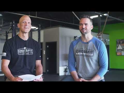 Crossfit Knoxville - Metrics And Indicators