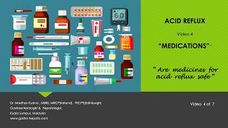 ACID REFLUX - Medications