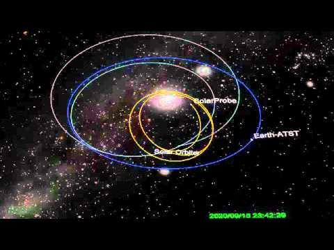 Comparison of Solar Probe and Solar Orbiter orbits