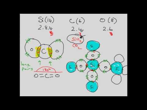 Popular Videos - Silicon dioxide & Structure