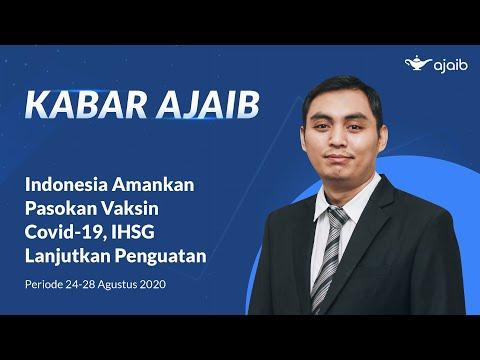 kabar-ajaib:-indonesia-amankan-pasokan-vaksin-covid-19,-ihsg-lanjutkan-penguatan