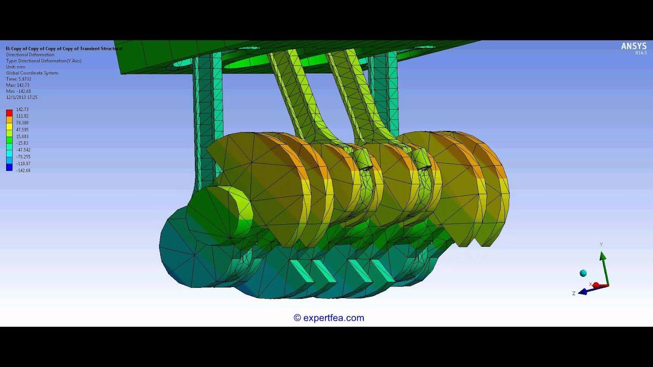 Design And Analysis Of Crankshaft Pdf