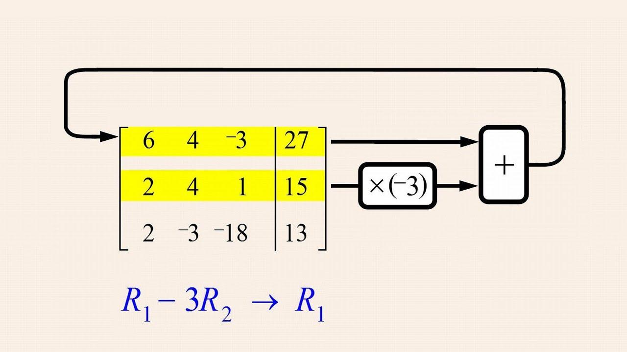 Algebra 53 - Elementary Row Operations