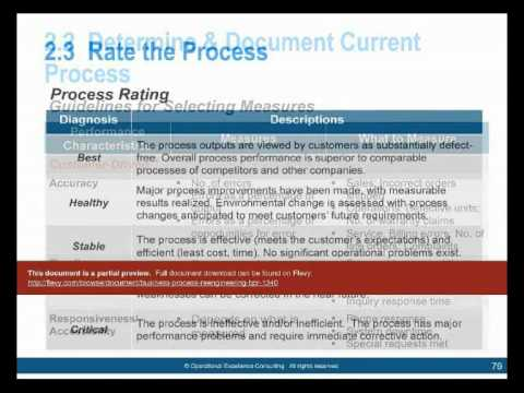 business process redesign case study