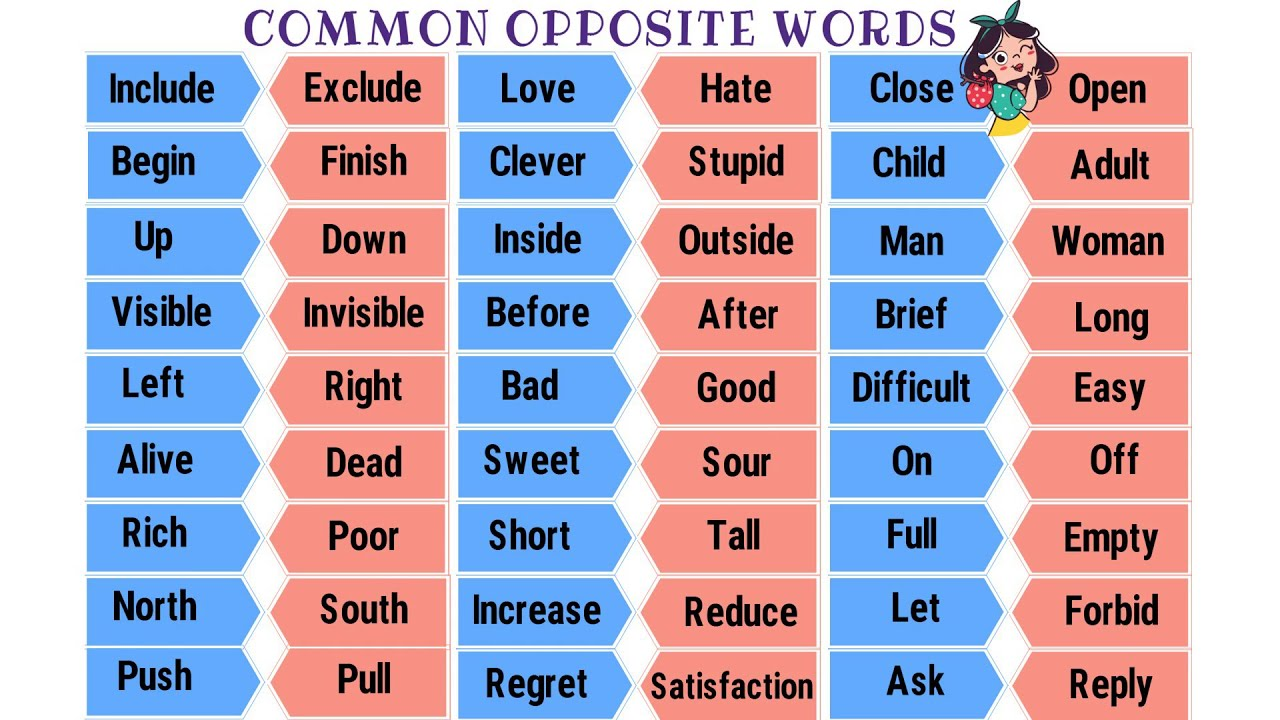 Opposite Words In English For Class 1 With Pictures - Várias Classes