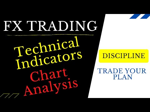 FX supply and Demand trading part 2