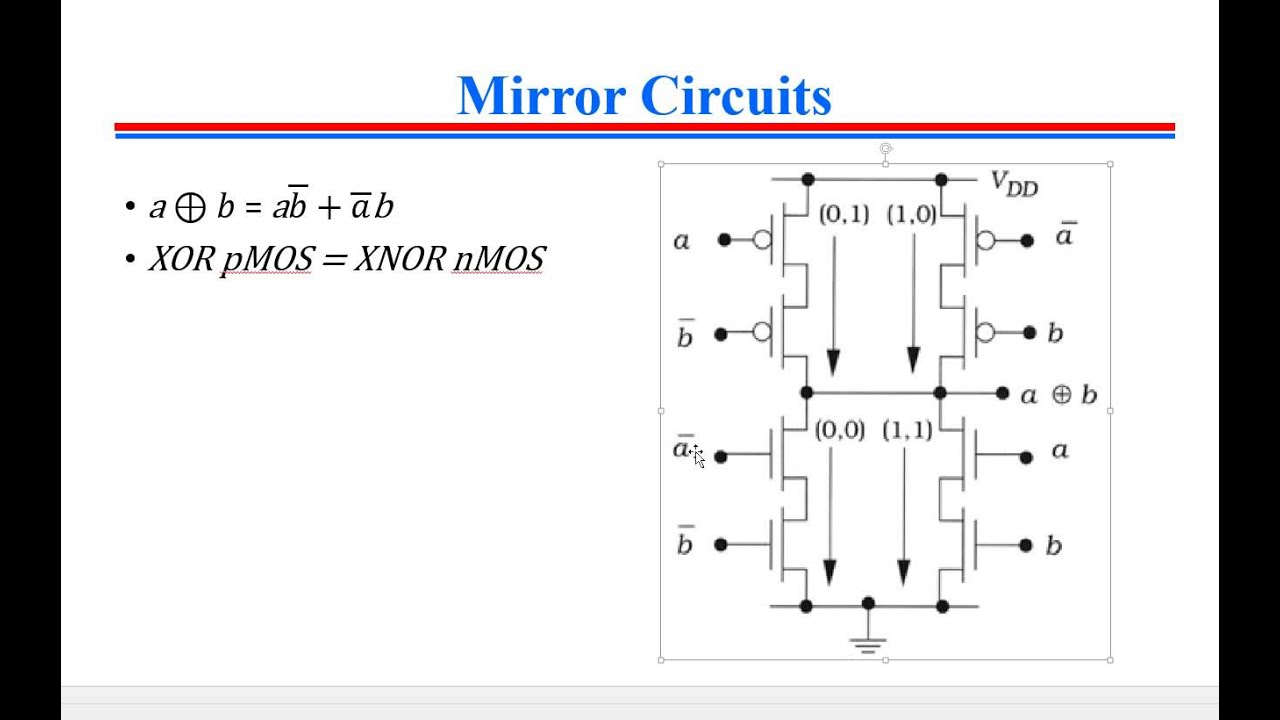 Cmos Logic Circuits Youtube Transistor And Gate Animation