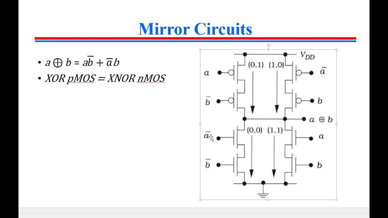 Cmos Logic Circuits