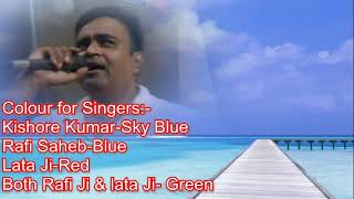 Chal kahin door nikal jaaye karaoke only for male singers by Rajesh Gupta movie doosra aadmi