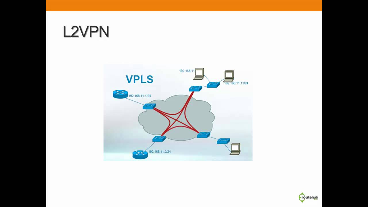 Cisco Layer 2 VPNs (L2VPN) Training Workbook for Network Engineers (Preview)