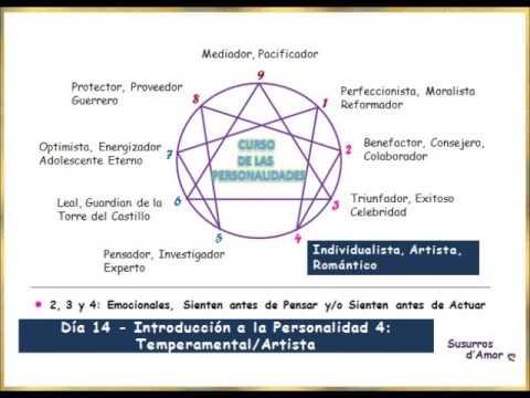 Día 14: Introducción a la Personalidad 4: Temperamental/Artista