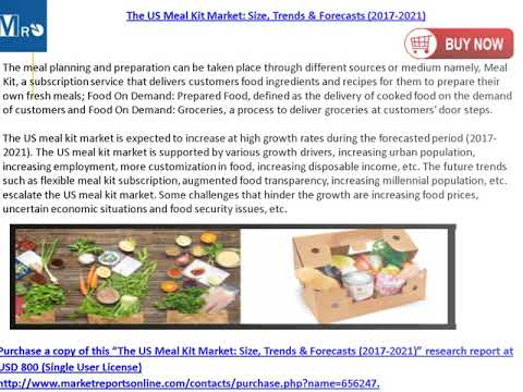 Meal Kit Market Trends, Industry Analysis, Outlook and Global Forecasts 2017-2021