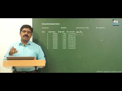 Discounted Payback Period (Tamil)