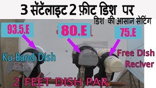 Express am 22  80.E ABS DTH DD FREE DISH ON 2 FEET DISH