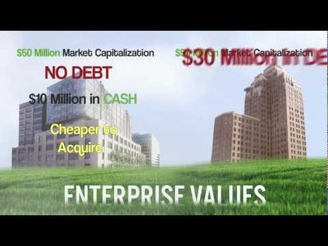 Enterprise Value Video Definition
