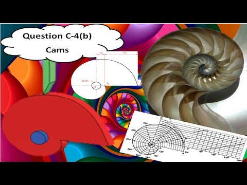 DCG:2014 Higher Level Section C Question C-4(b)
