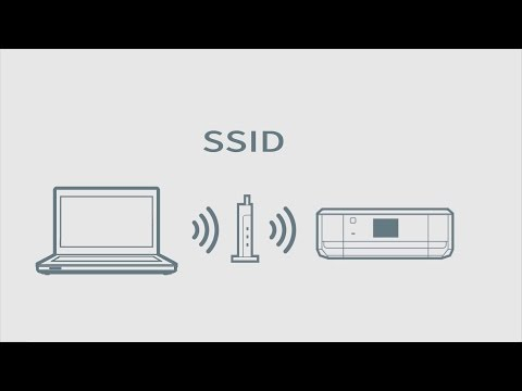 How to set-up Epson printers to use Wi-Fi 2014 (Win EN