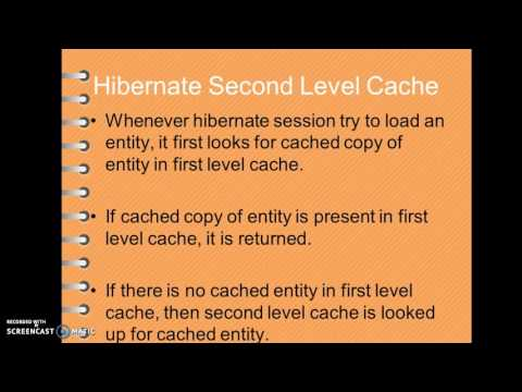 Explain Hibernate second level cache?