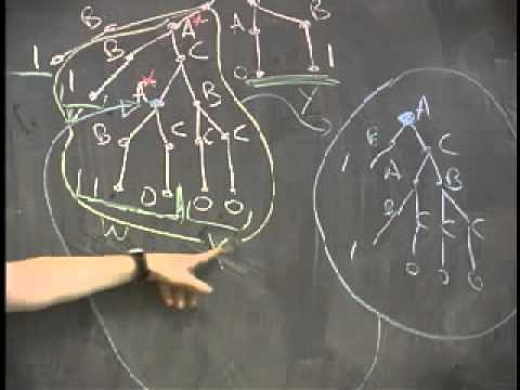 Theory of Computation - Context Free Grammars and Non Deterministic Push Down Machines - 08 lect 08