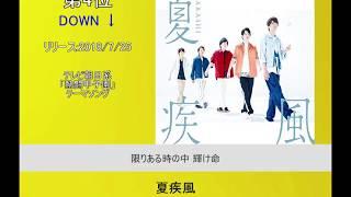2018/8-2 J-POPオリジナル週間シングルランキングトップ20