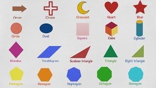 Different Shapes Names: Useful List of Geometric Shapes with Images