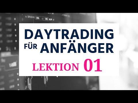 Daytrading für Anfänger | Teil 1 | Volatilität, CRV, Tradingplan