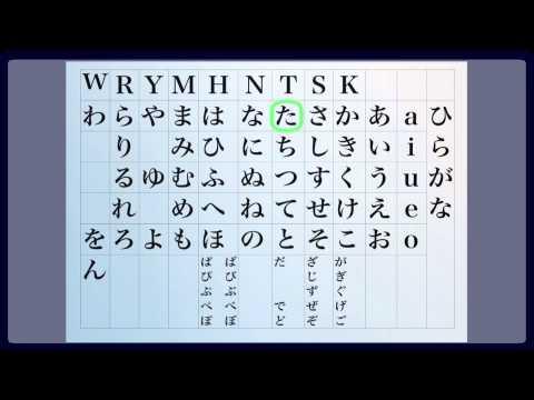 reading hiragana chart 1