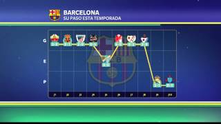 """Barcelona, en """"mini-crisis"""""""
