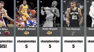 NBA | Top50 people with most NBA Championships. Bill Russell is NO.2
