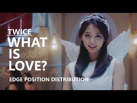 TWICE (트와이스) - WHAT IS LOVE? [Edge Position Distribution]