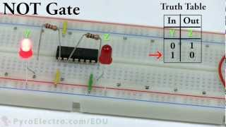 Logic Gates - An Introduction To Digital Electronics - PyroEDU thumbnail