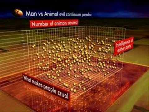 Animal cruelty analysis