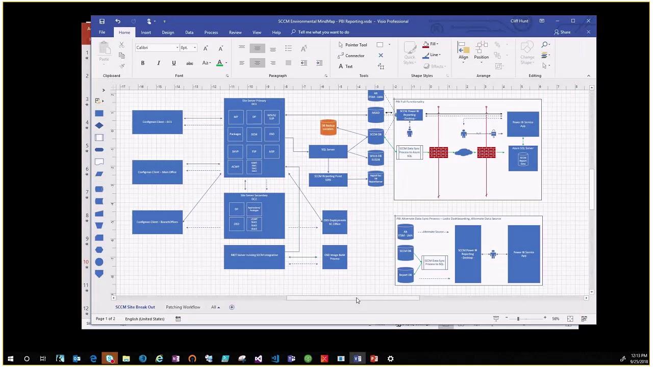 WEBINAR: Microsoft Power BI Solution for System Center