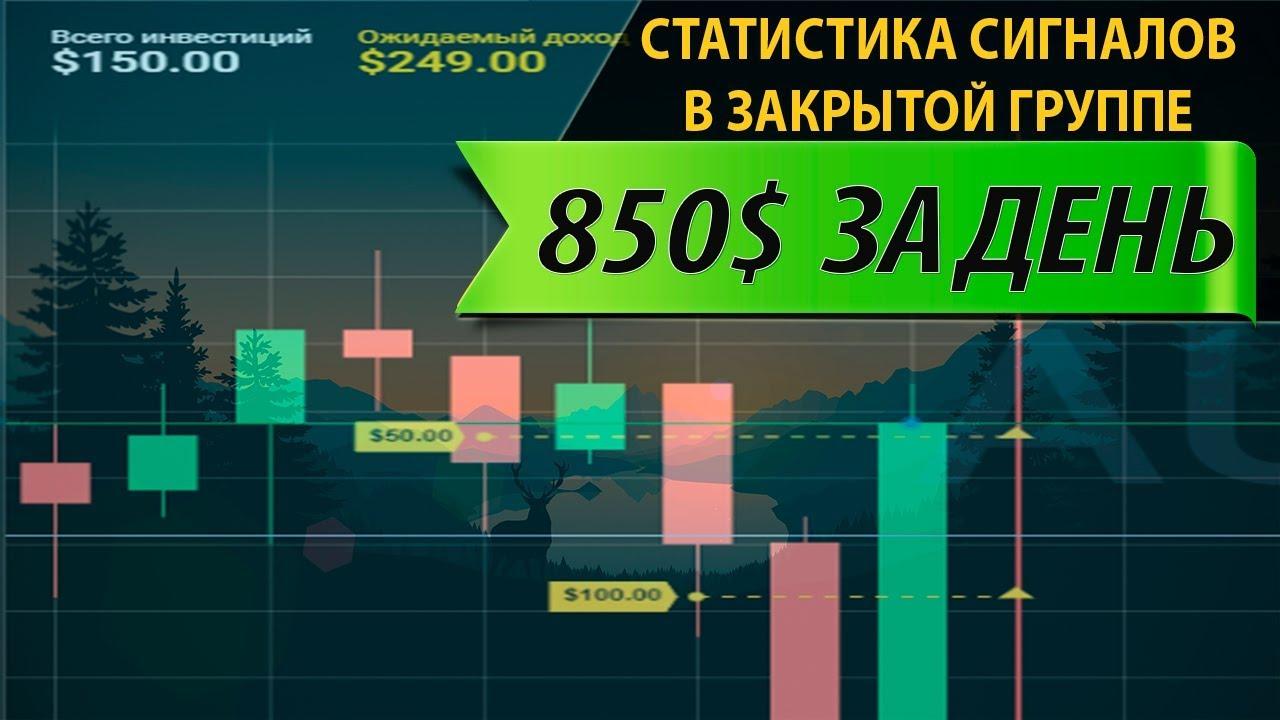 Индикаторы объема для бинарных опционов-15