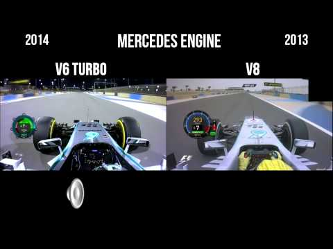 F1 V6 turbo vs V8 engine sound Mercedes New F1 sound