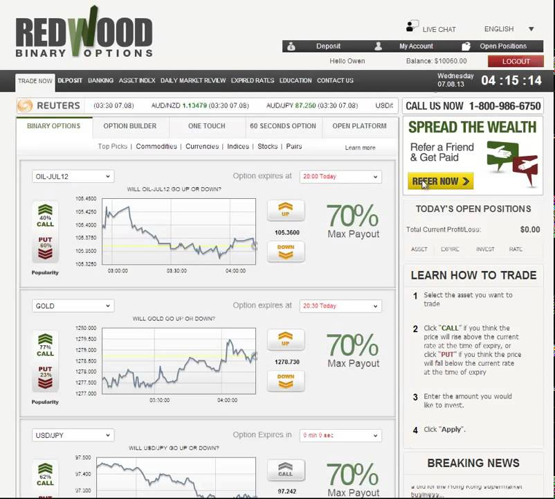 Www.redwood binary options