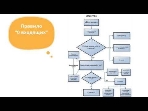 Видео Юниум инструкция по сборке