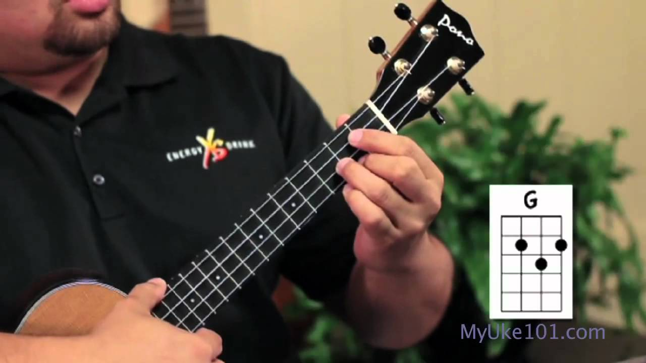 G Chord for Ukulele, Free Ukulele Lesson by Aaron Crowell ...