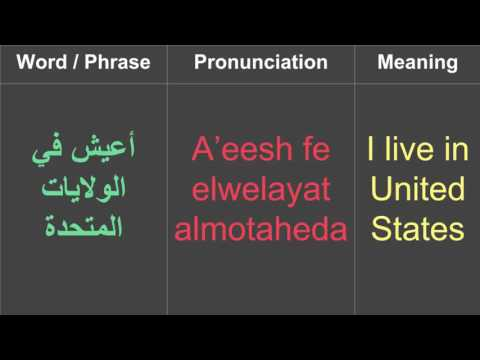 "How to say ""I live in United States"" in Arabic"