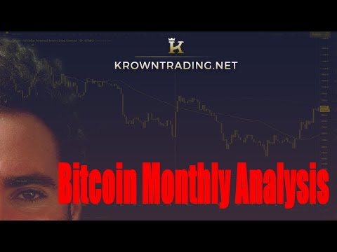 Bitcoin BULLS Is It TIME?! June 2020 Price Prediction & News Analysis