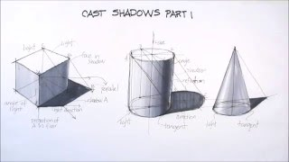 basic sketching techniques cast shadows 1