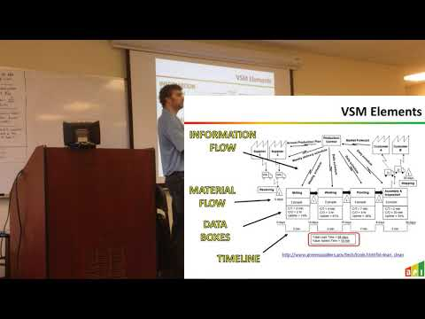 Free Value Stream Mapping (VSM) Workshop Course In Portland, Oregon