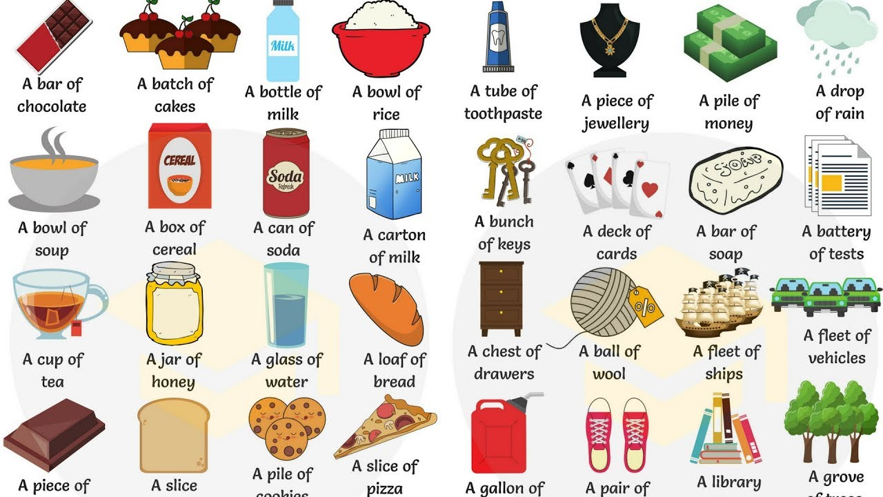 Food And Drink: Collective Nouns For THINGS: Useful Collective & Partitive