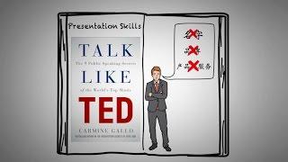 5分钟教你5个演讲技巧《像TED一样演讲》