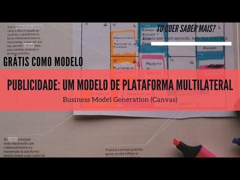 publicidade:-um-modelo-de-plataforma-multilateral