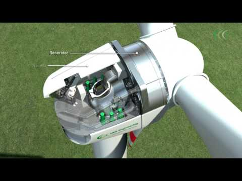 S&G Engineering wind turbines - SG 2700 Direct Drive [EN]