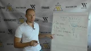 Урок 6. Роль базы подписчиков в сетевом бизнесе